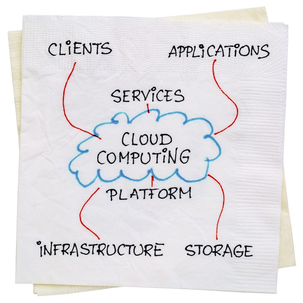 cloud computing concept pictograph